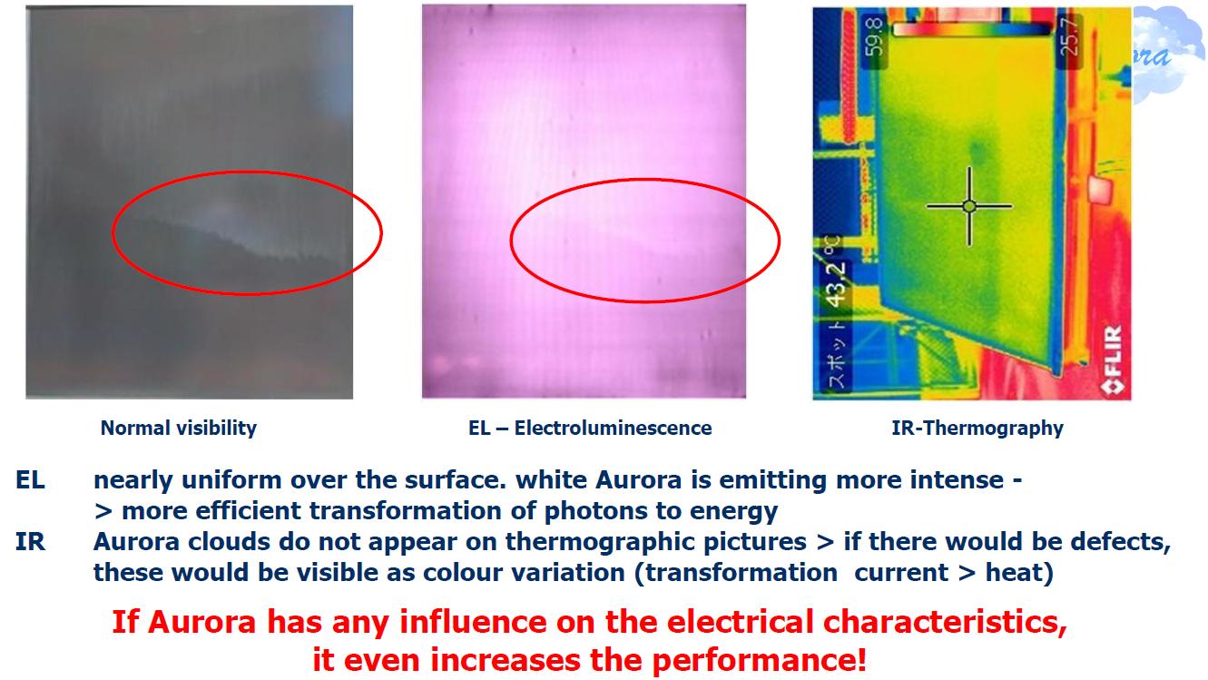 Aurora-effect geen effect op rendement Solar Frontier