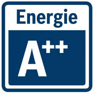 Energie besparen_Zuinig wassen