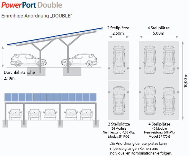 Solar Frontier PowerPort Double