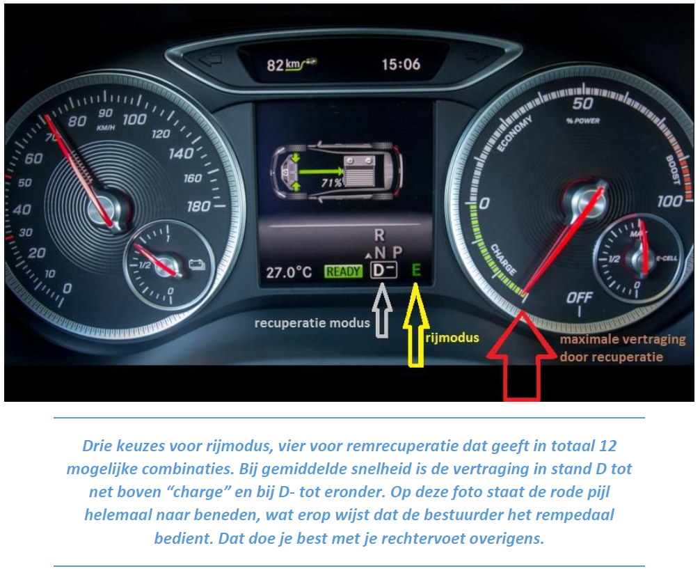 Mercedes Benz B-klasse Electric Drive_recensie_rij combinaties
