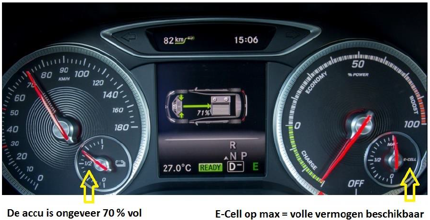 Mercedes Benz B-klasse Electric Drive_e cell functie