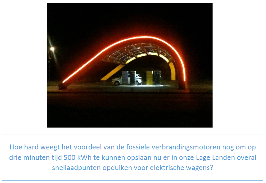 Snellaadpunt electrische auto