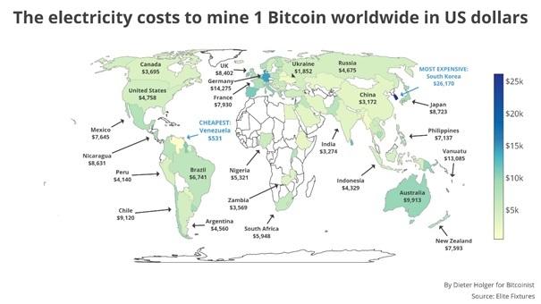 Wat Bitcoin en Zonne-energie gemeen hebben